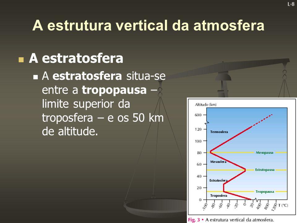 L-9 A estrutura vertical da atmosfera   A estratosfera   Na estratosfera, a temperatura mantém-se constante até aos 25 km, aumentando depois até ao seu limite superior – a estratopausa   Este facto deve-se à absorção que a camada de ozono, localizada entre os 30 e os 40 km de altitude, faz da maior parte das radiações ultravioletas provenientes do Sol.