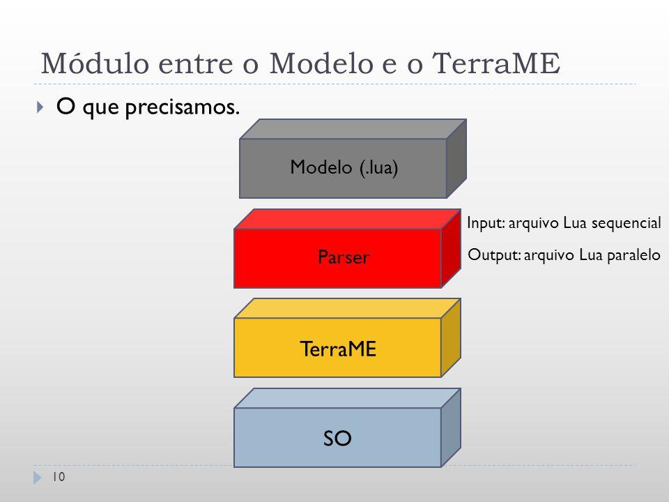 Módulo entre o Modelo e o TerraME  O que precisamos. Modelo (.lua) TerraME SO Parser Input: arquivo Lua sequencial Output: arquivo Lua paralelo 10