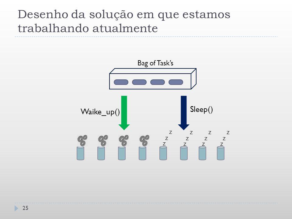 Desenho da solução em que estamos trabalhando atualmente 25 Z Waike_up() Sleep() Bag of Task's Z
