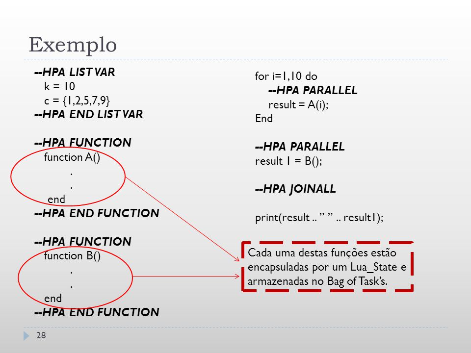 Exemplo 28 --HPA LIST VAR k = 10 c = {1,2,5,7,9} --HPA END LIST VAR --HPA FUNCTION function A(). end --HPA END FUNCTION --HPA FUNCTION function B(). e