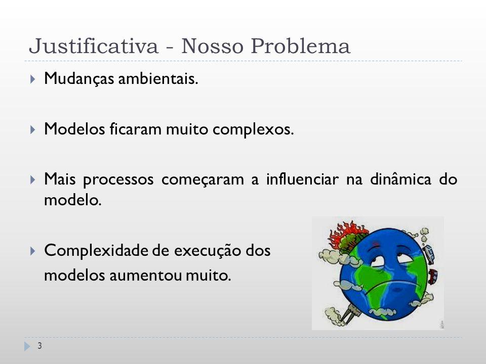 Justificativa - Nosso Problema 3  Mudanças ambientais.  Modelos ficaram muito complexos.  Mais processos começaram a influenciar na dinâmica do mod