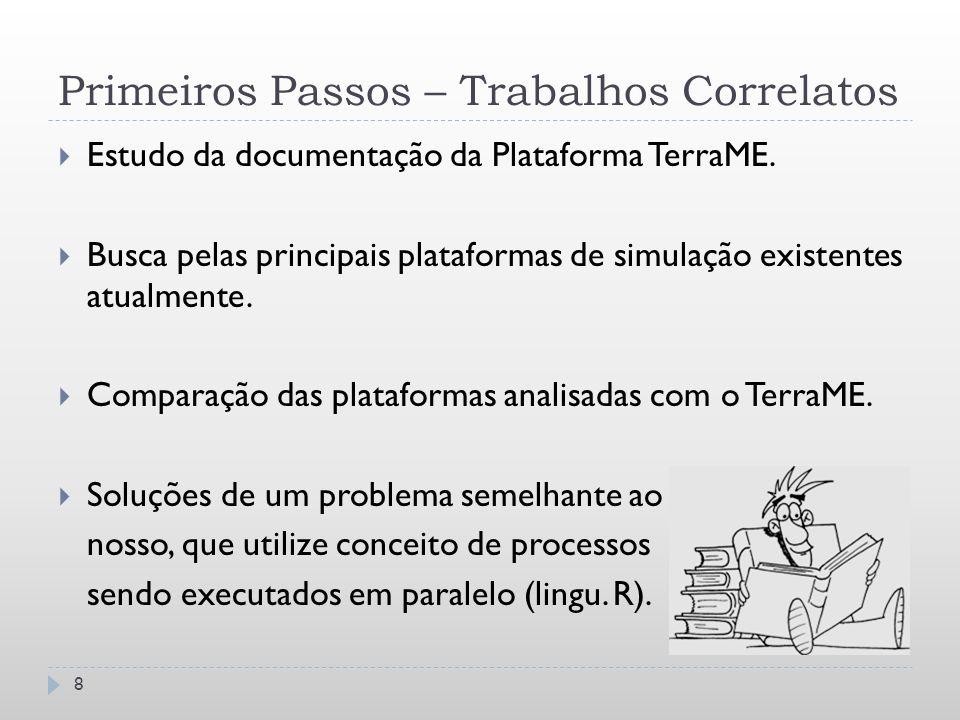 Primeiros Passos – Trabalhos Correlatos 8  Estudo da documentação da Plataforma TerraME.  Busca pelas principais plataformas de simulação existentes