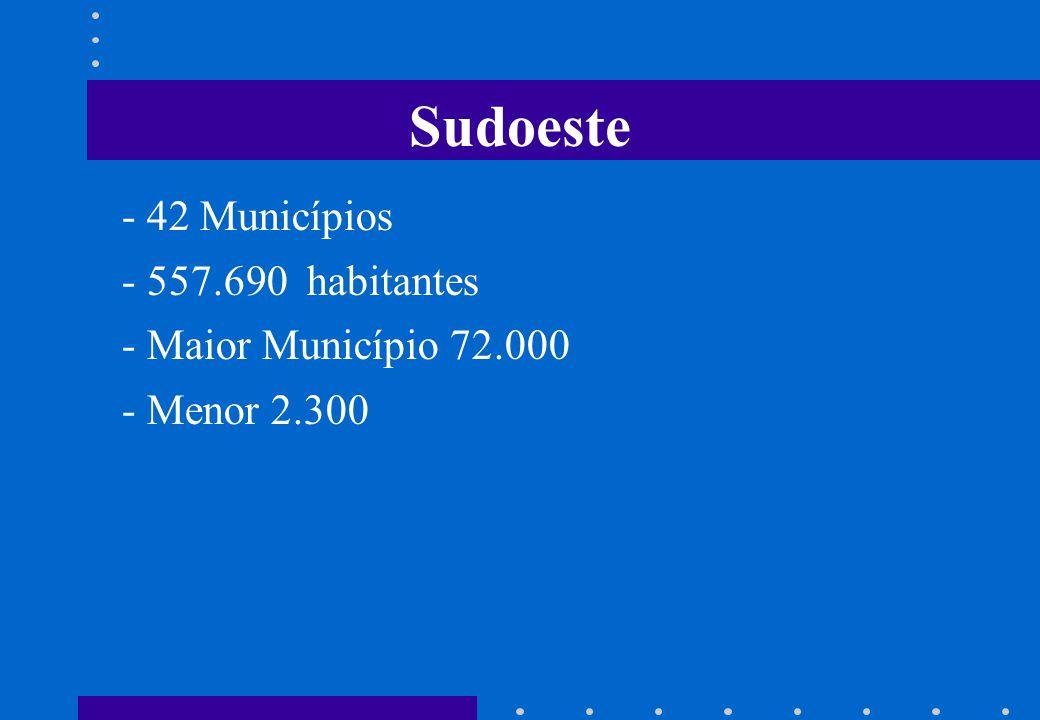 Sudoeste - 42 Municípios - 557.690 habitantes - Maior Município 72.000 - Menor 2.300