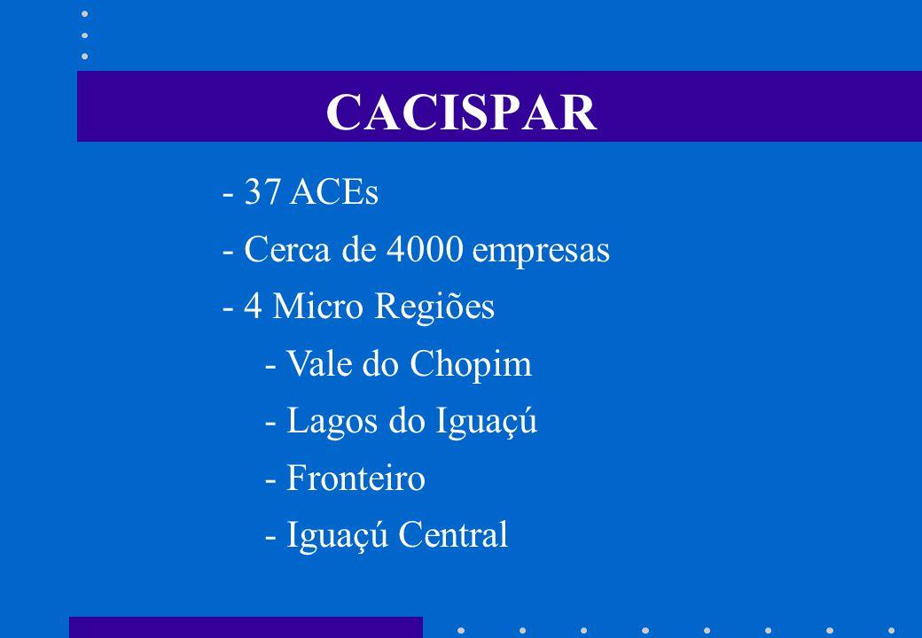 CACISPAR - 37 ACEs - Cerca de 4000 empresas - 4 Micro Regiões - Vale do Chopim - Lagos do Iguaçú - Fronteiro - Iguaçú Central