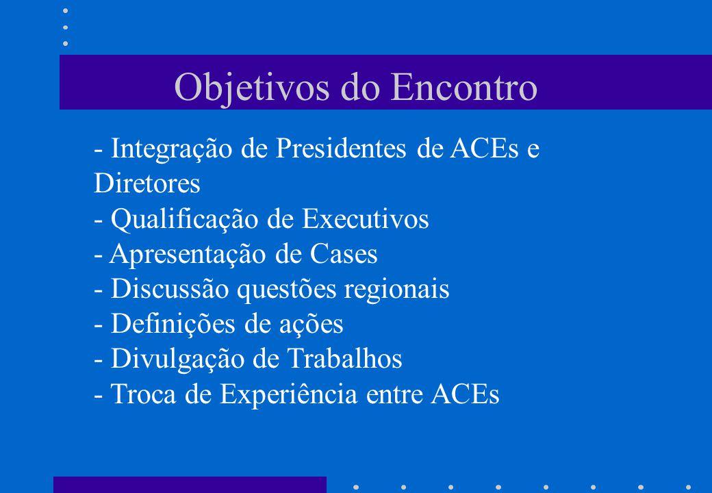 Objetivos do Encontro - Integração de Presidentes de ACEs e Diretores - Qualificação de Executivos - Apresentação de Cases - Discussão questões regionais - Definições de ações - Divulgação de Trabalhos - Troca de Experiência entre ACEs