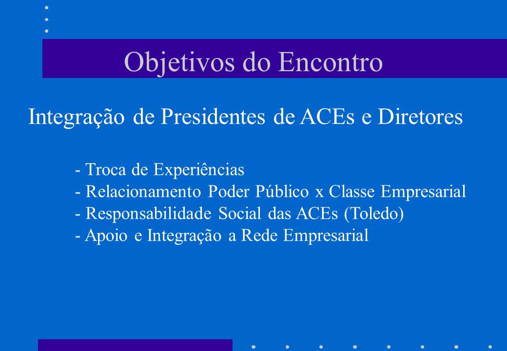 Objetivos do Encontro Integração de Presidentes de ACEs e Diretores - Troca de Experiências - Relacionamento Poder Público x Classe Empresarial - Responsabilidade Social das ACEs (Toledo) - Apoio e Integração a Rede Empresarial