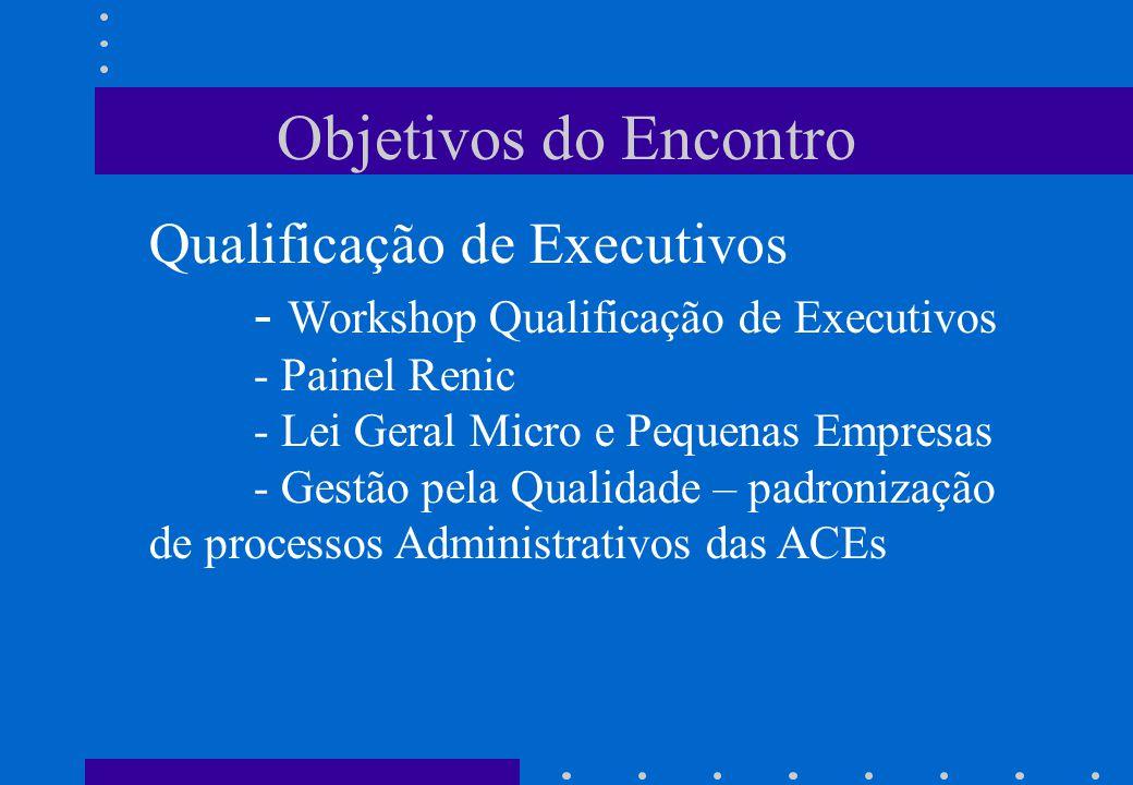 Objetivos do Encontro Qualificação de Executivos - Workshop Qualificação de Executivos - Painel Renic - Lei Geral Micro e Pequenas Empresas - Gestão pela Qualidade – padronização de processos Administrativos das ACEs