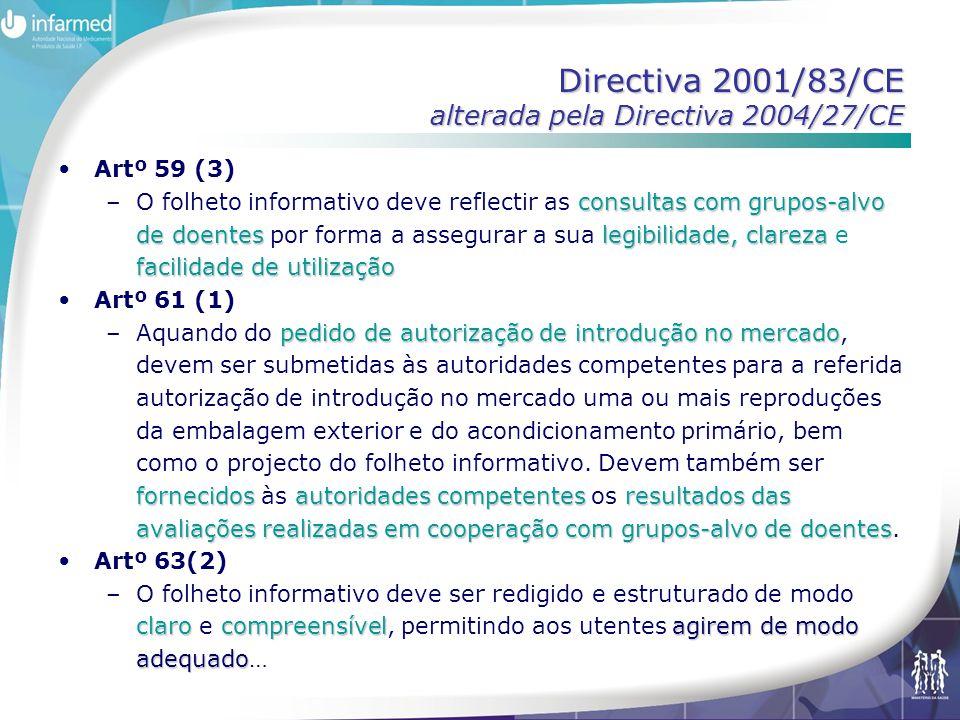 Directiva 2001/83/CE alterada pela Directiva 2004/27/CE •Artº 59 (3) consultas com grupos-alvo de doenteslegibilidade, clareza facilidade de utilização –O folheto informativo deve reflectir as consultas com grupos-alvo de doentes por forma a assegurar a sua legibilidade, clareza e facilidade de utilização •Artº 61 (1) pedido de autorização de introdução no mercado fornecidosautoridades competentesresultados das avaliações realizadas em cooperação com grupos-alvo de doentes –Aquando do pedido de autorização de introdução no mercado, devem ser submetidas às autoridades competentes para a referida autorização de introdução no mercado uma ou mais reproduções da embalagem exterior e do acondicionamento primário, bem como o projecto do folheto informativo.