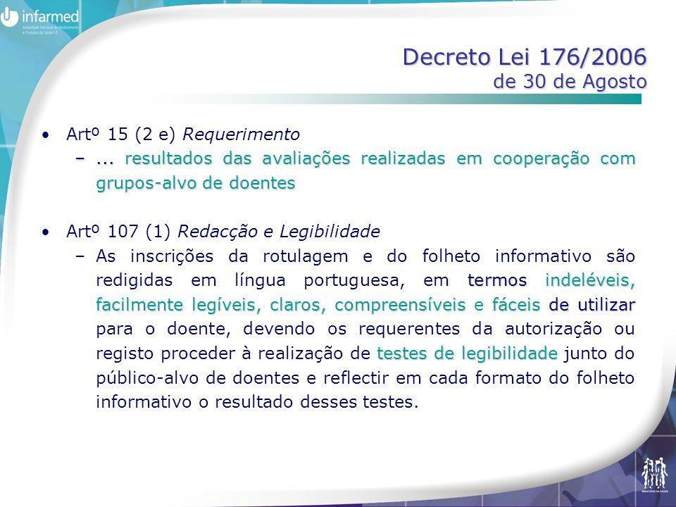 Decreto Lei 176/2006 de 30 de Agosto •Artº 15 (2 e) Requerimento –... resultados das avaliações realizadas em cooperação com grupos-alvo de doentes •A