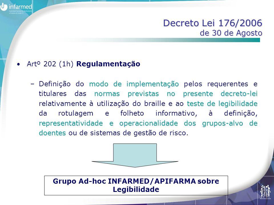 Decreto Lei 176/2006 de 30 de Agosto •Artº 202 (1h) Regulamentação modo de implementação normas previstas no presente decreto-lei teste de legibilidad