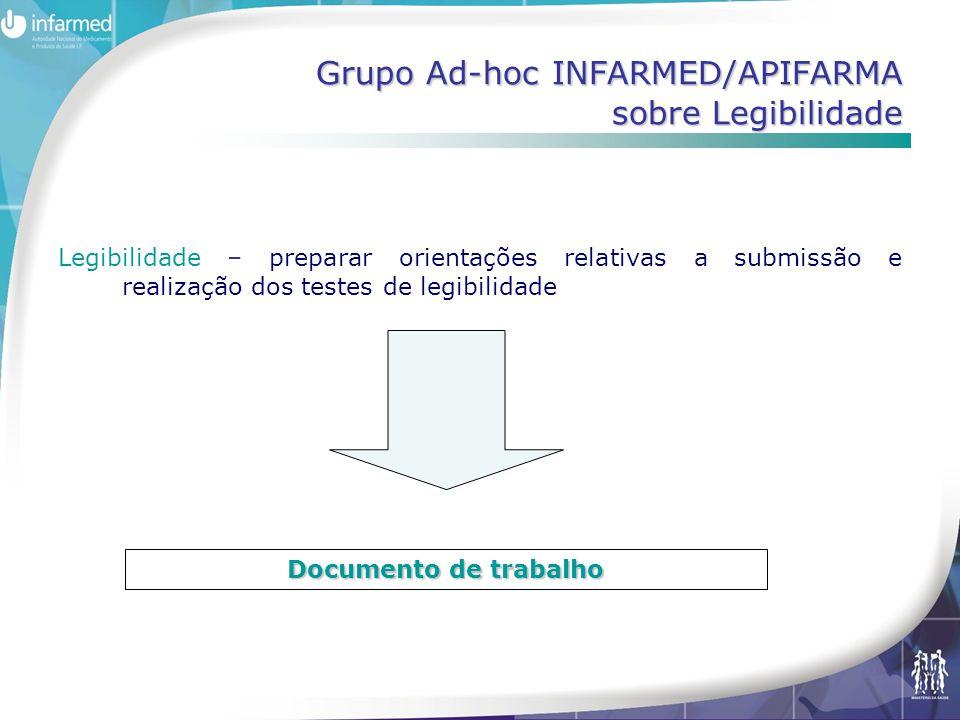 Grupo Ad-hoc INFARMED/APIFARMA sobre Legibilidade Legibilidade – preparar orientações relativas a submissão e realização dos testes de legibilidade Do