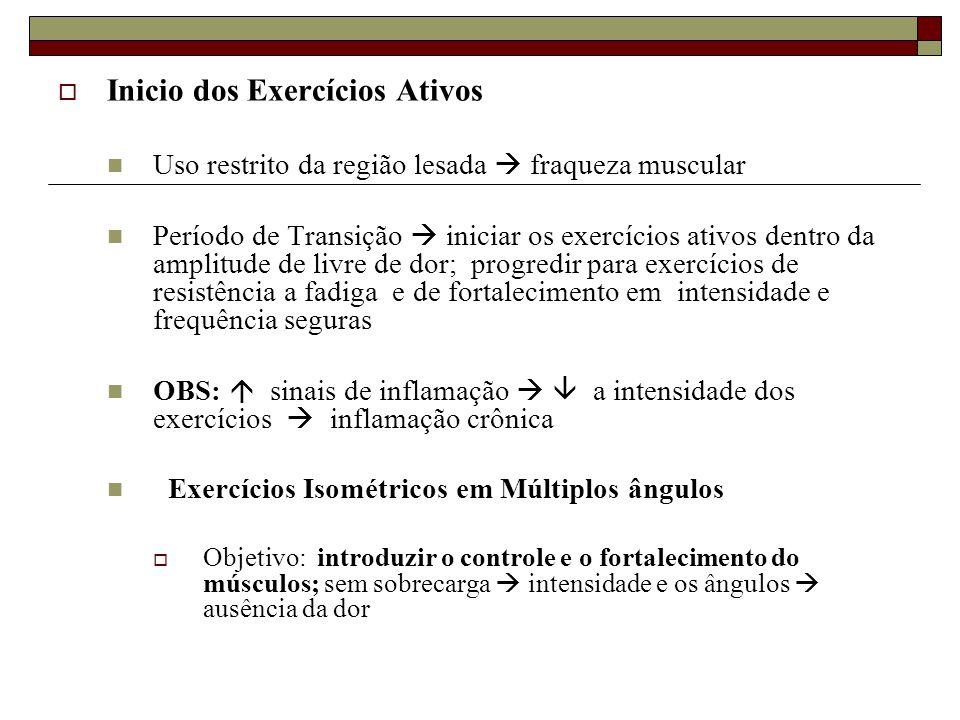  Inicio dos Exercícios Ativos  Uso restrito da região lesada  fraqueza muscular  Período de Transição  iniciar os exercícios ativos dentro da amp