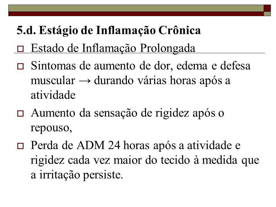 5.d. Estágio de Inflamação Crônica  Estado de Inflamação Prolongada  Sintomas de aumento de dor, edema e defesa muscular → durando várias horas após