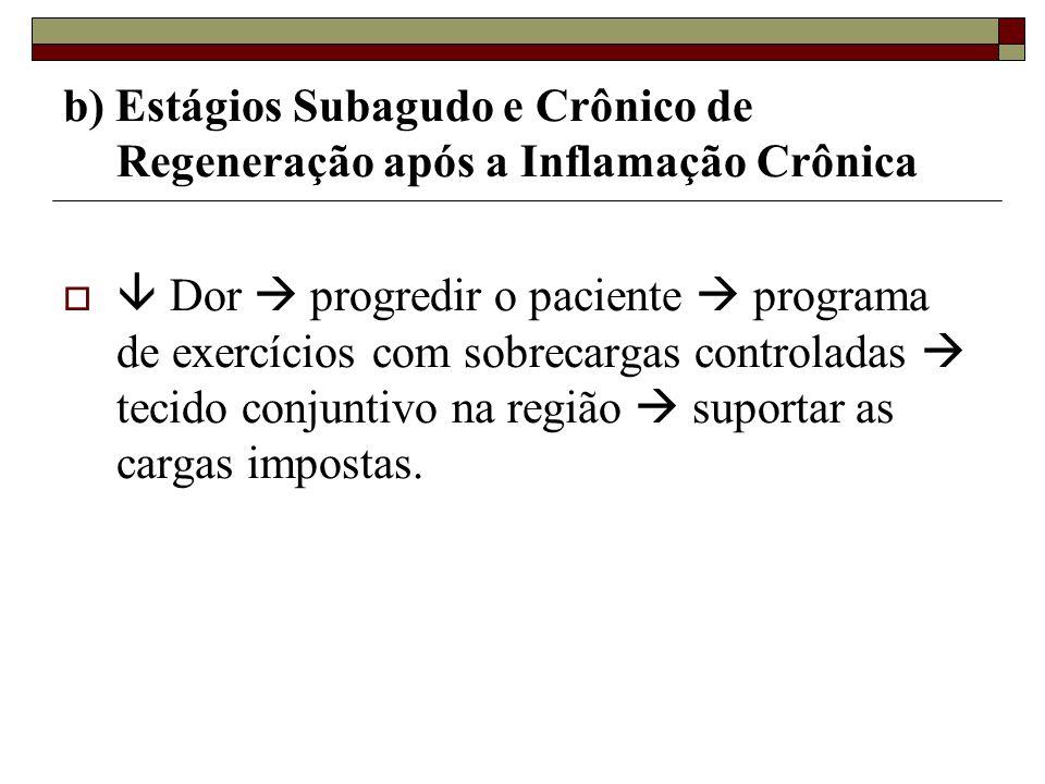 b) Estágios Subagudo e Crônico de Regeneração após a Inflamação Crônica   Dor  progredir o paciente  programa de exercícios com sobrecargas contro