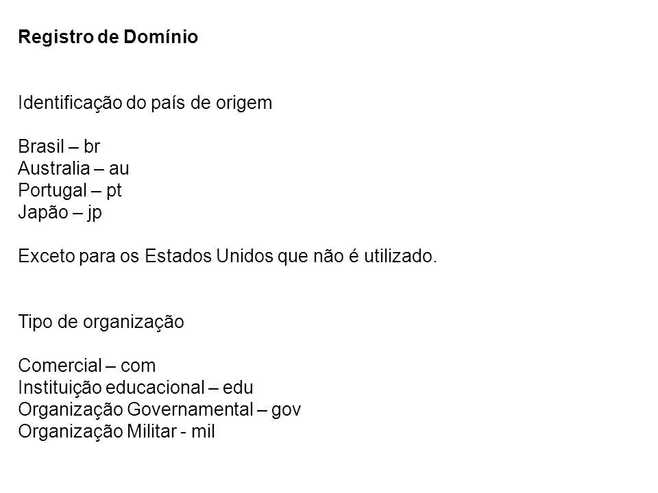 Registro de Domínio Identificação do país de origem Brasil – br Australia – au Portugal – pt Japão – jp Exceto para os Estados Unidos que não é utiliz