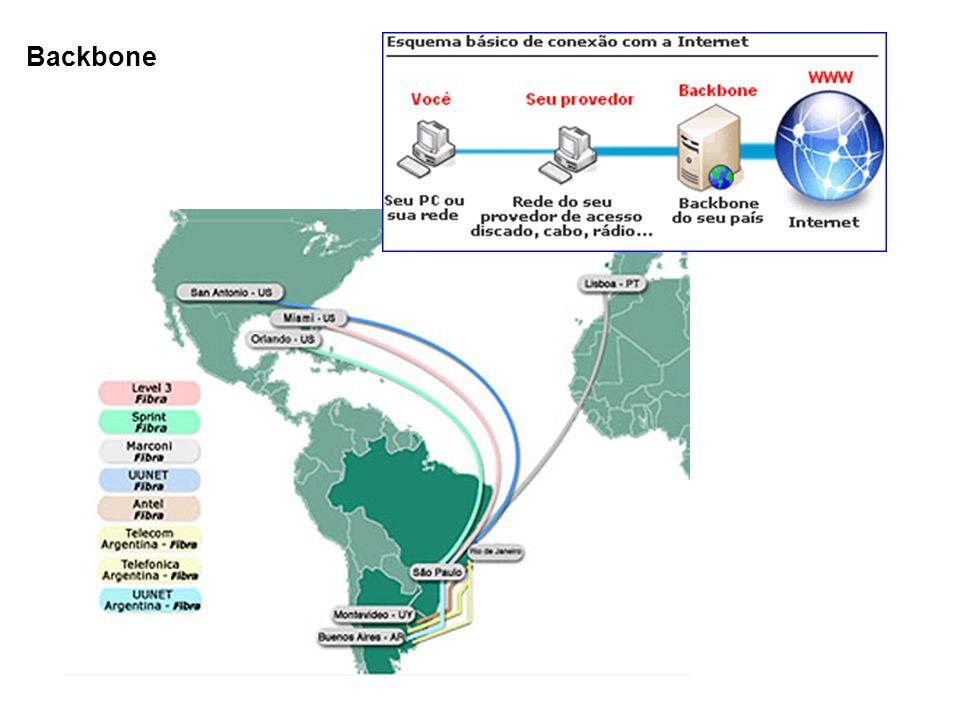 Registro de Domínio Identificação do país de origem Brasil – br Australia – au Portugal – pt Japão – jp Exceto para os Estados Unidos que não é utilizado.