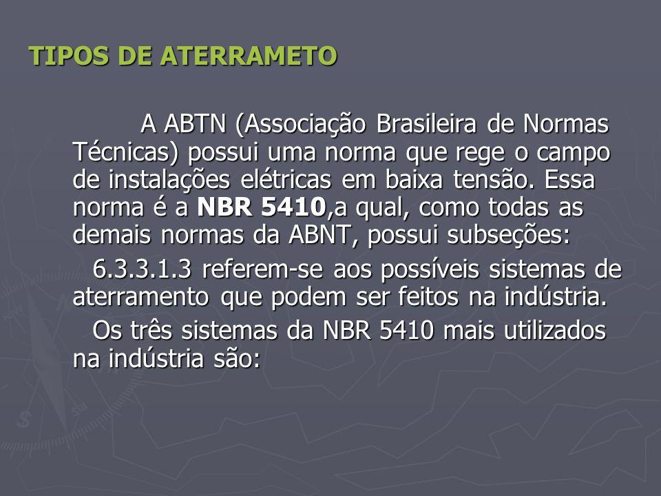 TIPOS DE ATERRAMETO A ABTN (Associação Brasileira de Normas Técnicas) possui uma norma que rege o campo de instalações elétricas em baixa tensão. Essa