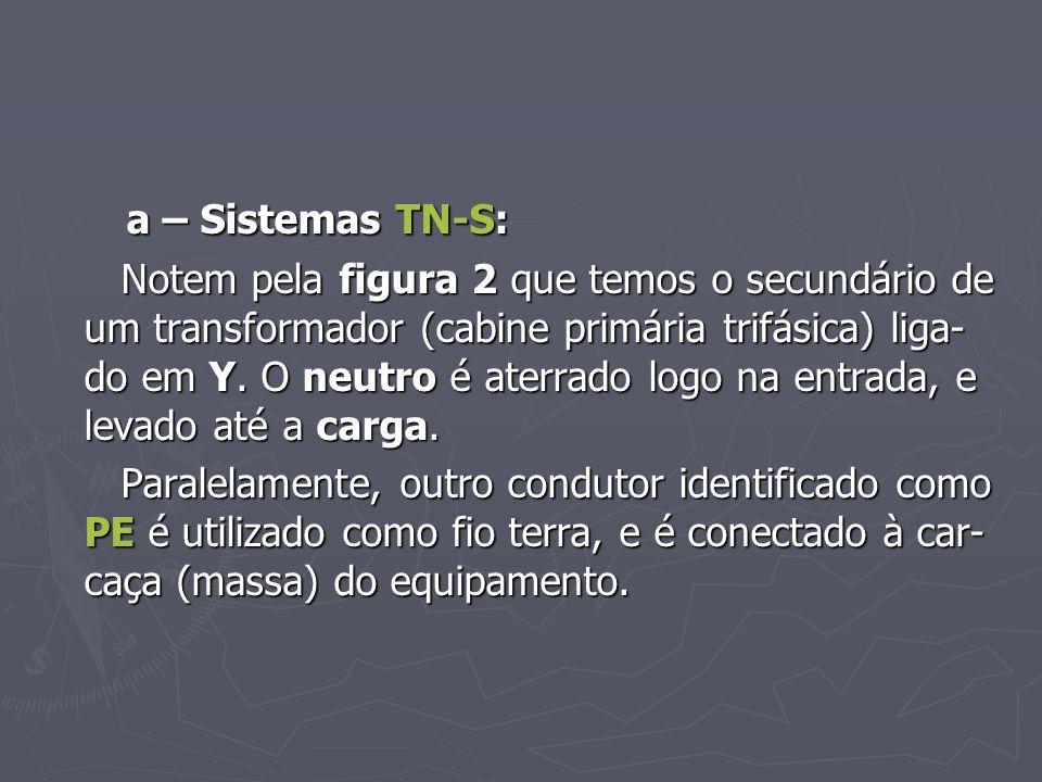 a – Sistemas TN-S: a – Sistemas TN-S: Notem pela figura 2 que temos o secundário de um transformador (cabine primária trifásica) liga- do em Y. O neut