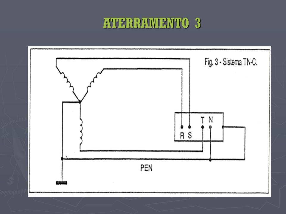ATERRAMENTO 3