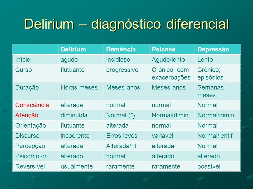 Delirium – diagnóstico diferencial DeliriumDemênciaPsicoseDepressão InícioagudoinsidiosoAgudo/lentoLento CursoflutuanteprogressivoCrônico, com exacerb