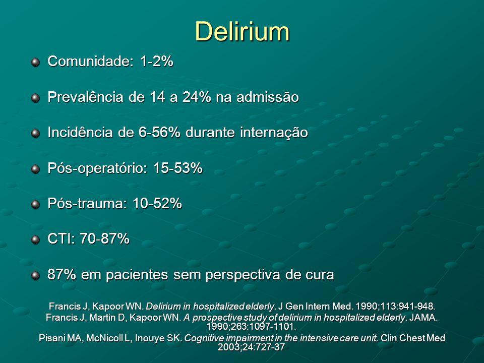 Delirium Comunidade: 1-2% Prevalência de 14 a 24% na admissão Incidência de 6-56% durante internação Pós-operatório: 15-53% Pós-trauma: 10-52% CTI: 70