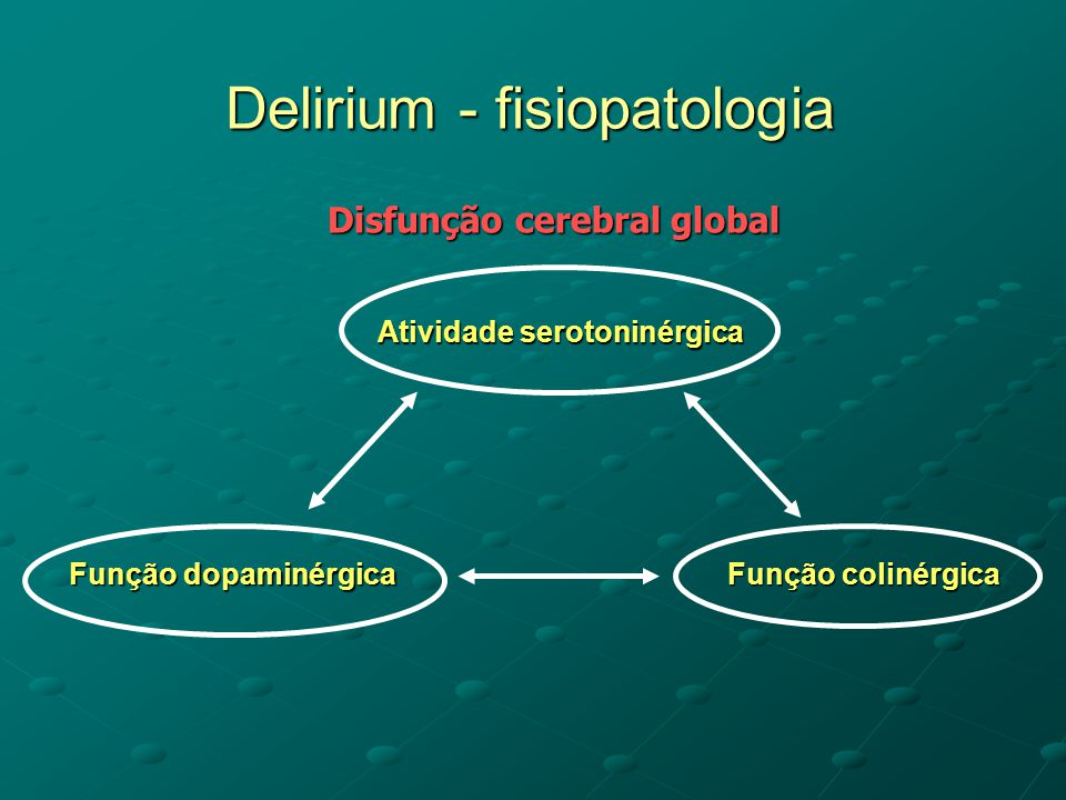 Delirium – medicações associadas Cardiovasculares: antiarrítmicos, betabloqueadores, metildopa, clonidina, diuréticos, digitálicos Relaxantes musculares Gastrointestinais: bloqueadores H2, metoclopramida, loperamida, antiespasmódicos Outros: fitoterápicos, lítio, donepezil, fenotiazinas