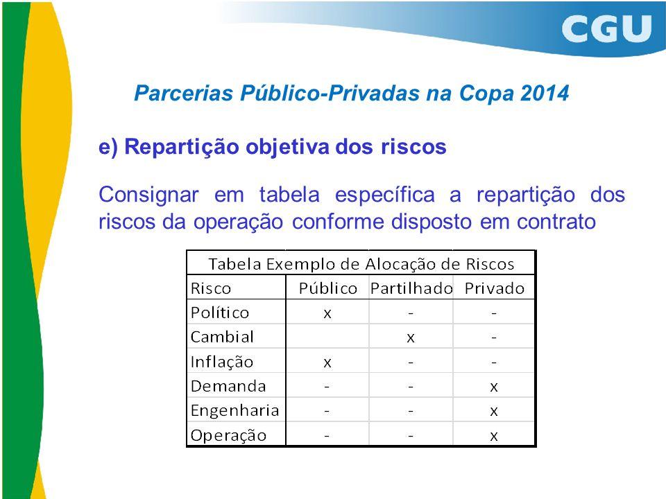 Parcerias Público-Privadas na Copa 2014 e) Repartição objetiva dos riscos Consignar em tabela específica a repartição dos riscos da operação conforme