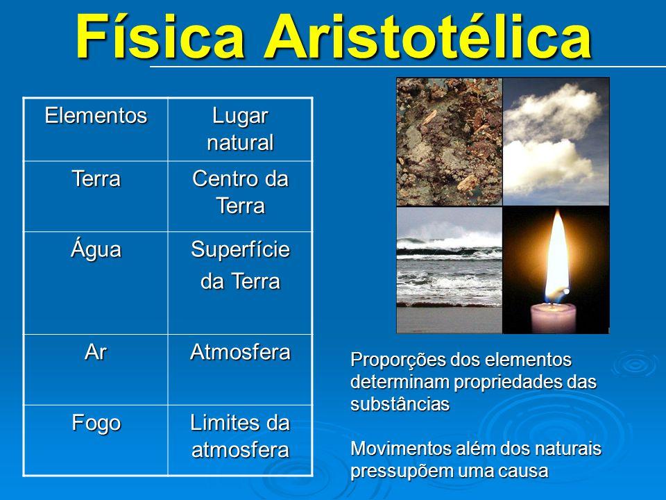 Elementos Lugar natural Terra Centro da Terra ÁguaSuperfície da Terra ArAtmosfera Fogo Limites da atmosfera Proporções dos elementos determinam propri