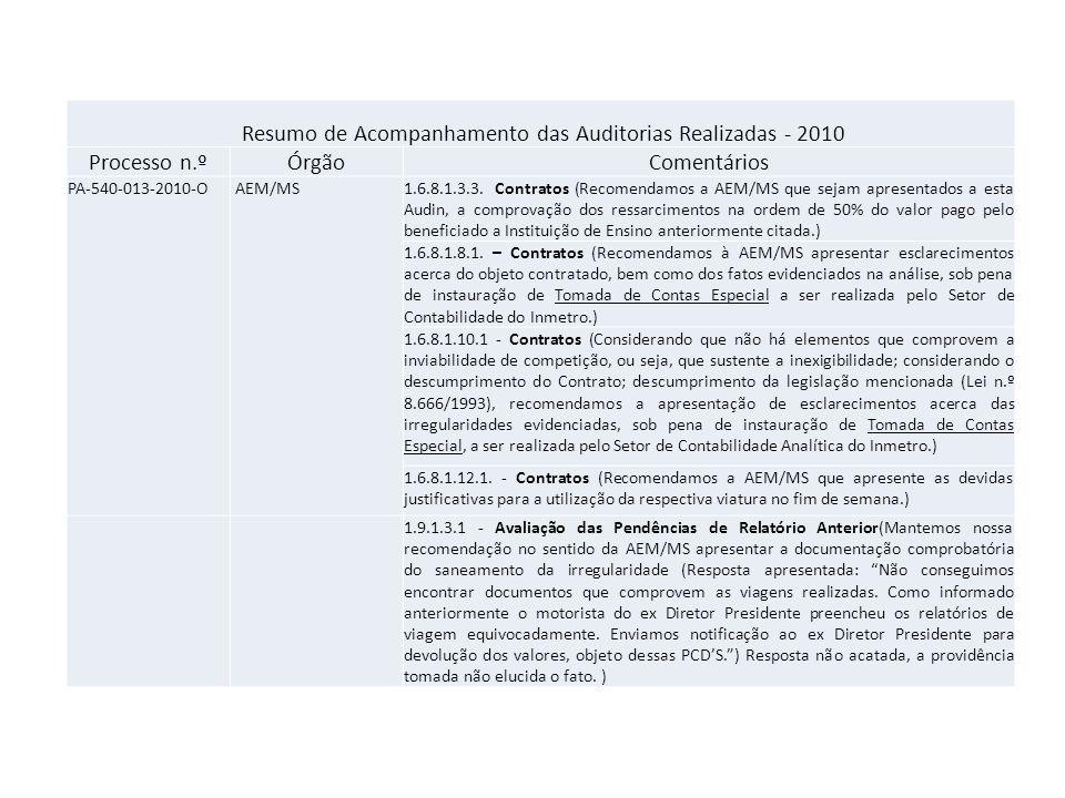 Resumo de Acompanhamento das Auditorias Realizadas - 2010 Processo n.ºÓrgãoComentários PA-540-013-2010-O AEM/MS1.6.8.1.3.3.