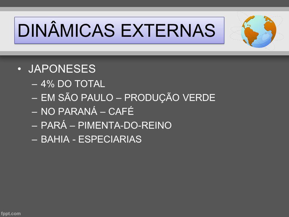 DINÂMICAS EXTERNAS •JAPONESES –4% DO TOTAL –EM SÃO PAULO – PRODUÇÃO VERDE –NO PARANÁ – CAFÉ –PARÁ – PIMENTA-DO-REINO –BAHIA - ESPECIARIAS