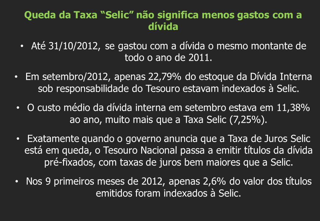 """Queda da Taxa """"Selic"""" não significa menos gastos com a dívida • Até 31/10/2012, se gastou com a dívida o mesmo montante de todo o ano de 2011. • Em se"""