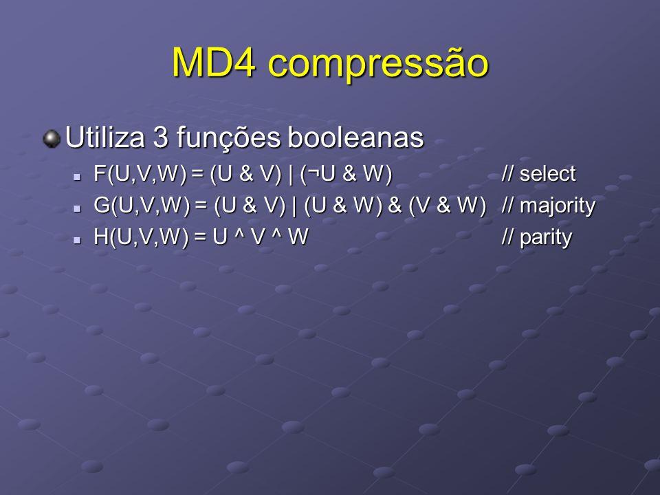 MD4 compressão Utiliza 3 funções booleanas  F(U,V,W) = (U & V) | (¬U & W) // select  G(U,V,W) = (U & V) | (U & W) & (V & W) // majority  H(U,V,W) = U ^ V ^ W // parity