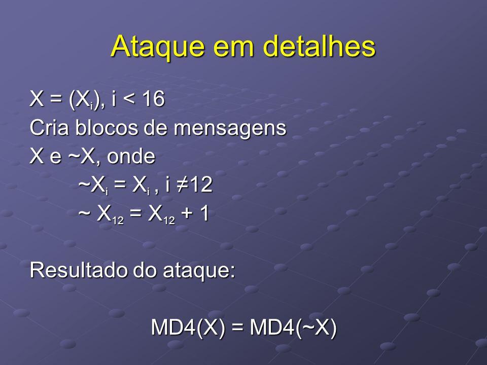 Ataque em detalhes X = (X i ), i < 16 Cria blocos de mensagens X e ~X, onde ~X i = X i, i ≠12 ~ X 12 = X 12 + 1 Resultado do ataque: MD4(X) = MD4(~X)
