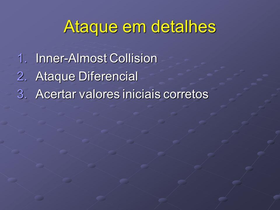 Ataque em detalhes 1.Inner-Almost Collision 2.Ataque Diferencial 3.Acertar valores iniciais corretos