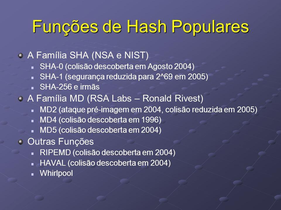 Funções de Hash Populares A Família SHA (NSA e NIST)   SHA-0 (colisão descoberta em Agosto 2004)   SHA-1 (segurança reduzida para 2^69 em 2005)   SHA-256 e irmãs A Família MD (RSA Labs – Ronald Rivest)   MD2 (ataque pré-imagem em 2004, colisão reduzida em 2005)   MD4 (colisão descoberta em 1996)   MD5 (colisão descoberta em 2004) Outras Funções   RIPEMD (colisão descoberta em 2004)   HAVAL (colisão descoberta em 2004)   Whirlpool