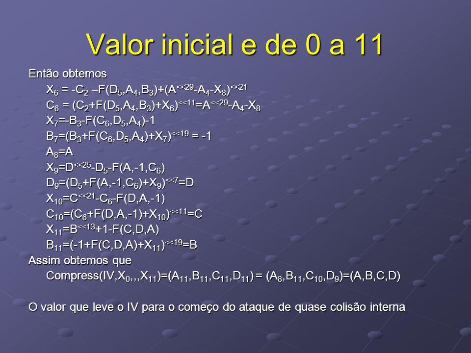 Valor inicial e de 0 a 11 Então obtemos X 6 = -C 2 –F(D 5,A 4,B 3 )+(A <<29 -A 4 -X 8 ) <<21 C 6 = (C 2 +F(D 5,A 4,B 3 )+X 6 ) <<11 =A <<29 -A 4 -X 8 X 7 =-B 3 -F(C 6,D 5,A 4 )-1 B 7 =(B 3 +F(C 6,D 5,A 4 )+X 7 ) <<19 = -1 A 8 =A X 9 =D <<25 -D 5 -F(A,-1,C 6 ) D 9 =(D 5 +F(A,-1,C 6 )+X 9 ) <<7 =D X 10 =C <<21 -C 6 -F(D,A,-1) C 10 =(C 6 +F(D,A,-1)+X 10 ) <<11 =C X 11 =B <<13 +1-F(C,D,A) B 11 =(-1+F(C,D,A)+X 11 ) <<19 =B Assim obtemos que Compress(IV,X 0,,,X 11 )=(A 11,B 11,C 11,D 11 ) = (A 8,B 11,C 10,D 9 )=(A,B,C,D) O valor que leve o IV para o começo do ataque de quase colisão interna