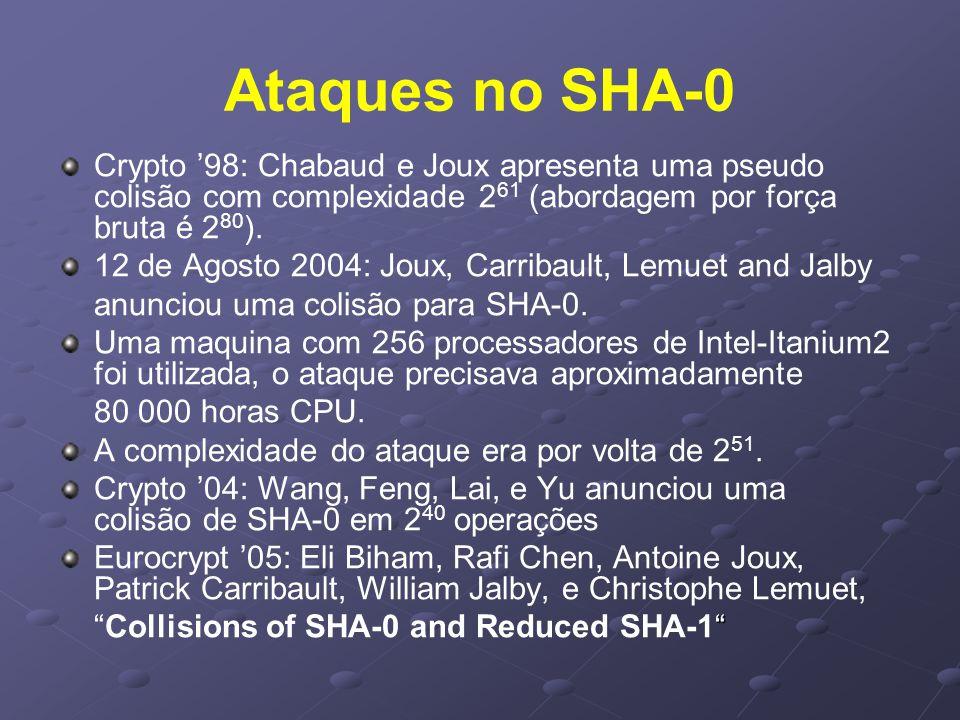 Ataques no SHA-0 Crypto '98: Chabaud e Joux apresenta uma pseudo colisão com complexidade 2 61 (abordagem por força bruta é 2 80 ).