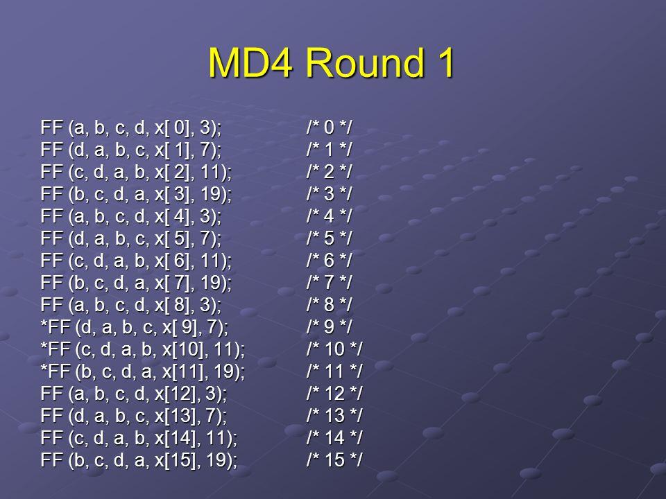 MD4 Round 1 FF (a, b, c, d, x[ 0], 3); /* 0 */ FF (d, a, b, c, x[ 1], 7); /* 1 */ FF (c, d, a, b, x[ 2], 11); /* 2 */ FF (b, c, d, a, x[ 3], 19); /* 3 */ FF (a, b, c, d, x[ 4], 3); /* 4 */ FF (d, a, b, c, x[ 5], 7); /* 5 */ FF (c, d, a, b, x[ 6], 11); /* 6 */ FF (b, c, d, a, x[ 7], 19);/* 7 */ FF (a, b, c, d, x[ 8], 3); /* 8 */ *FF (d, a, b, c, x[ 9], 7); /* 9 */ *FF (c, d, a, b, x[10], 11); /* 10 */ *FF (b, c, d, a, x[11], 19); /* 11 */ FF (a, b, c, d, x[12], 3); /* 12 */ FF (d, a, b, c, x[13], 7); /* 13 */ FF (c, d, a, b, x[14], 11); /* 14 */ FF (b, c, d, a, x[15], 19); /* 15 */