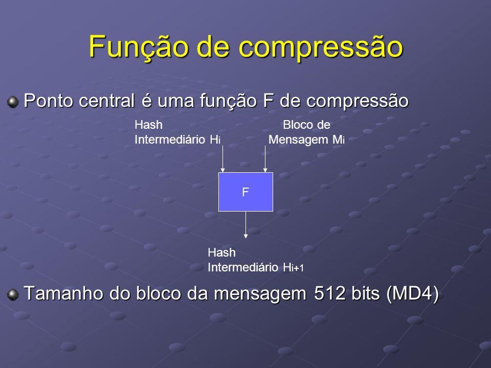 Função de compressão Ponto central é uma função F de compressão Tamanho do bloco da mensagem 512 bits (MD4) F Bloco de Mensagem M i Hash Intermediário H i Hash Intermediário H i+1