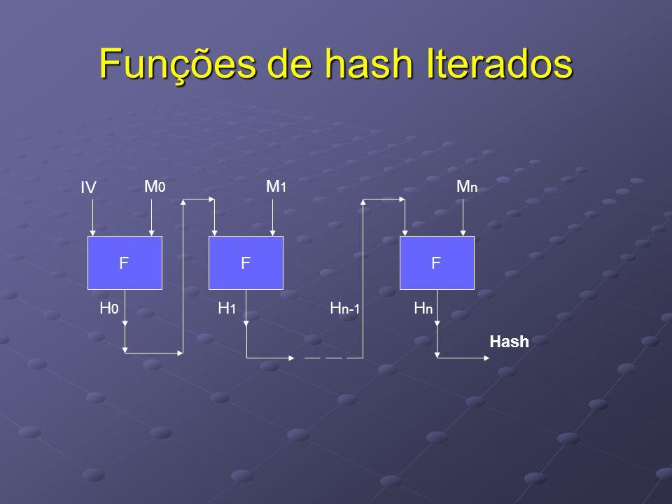 Funções de hash Iterados F F F IV M0M0 M1M1 MnMn H0H0 H1H1 H n-1 HnHn Hash