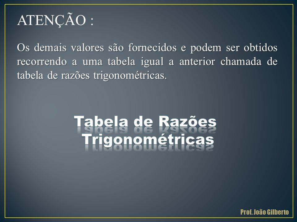 ATENÇÃO : Os demais valores são fornecidos e podem ser obtidos recorrendo a uma tabela igual a anterior chamada de tabela de razões trigonométricas. P