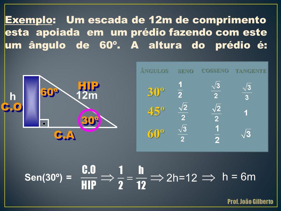 Exemplo: Um escada de 12m de comprimento esta apoiada em um prédio fazendo com este um ângulo de 60º. A altura do prédio é: h Sen(30º) = 30º HIP C.O C