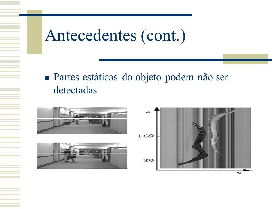 Antecedentes (cont.)  Partes estáticas do objeto podem não ser detectadas
