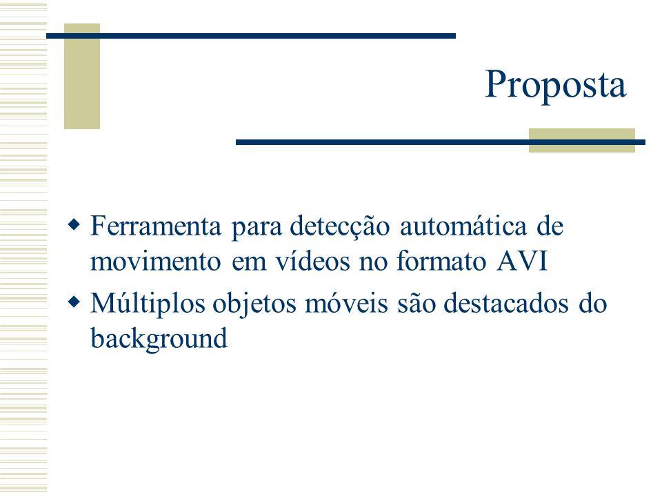 Proposta  Ferramenta para detecção automática de movimento em vídeos no formato AVI  Múltiplos objetos móveis são destacados do background