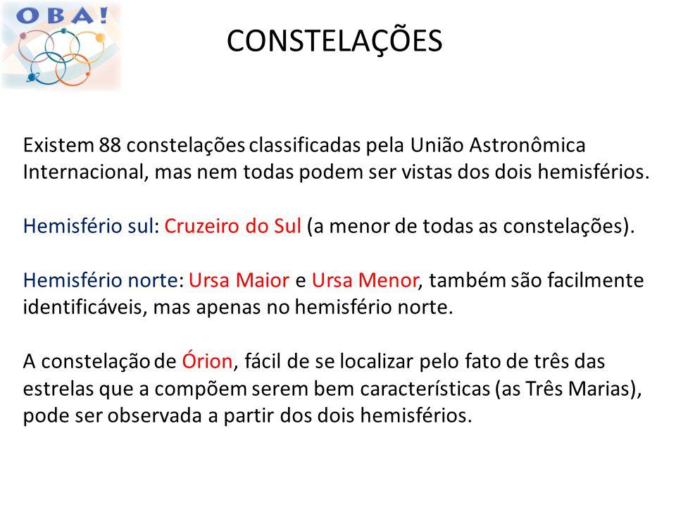 CONSTELAÇÕES Existem 88 constelações classificadas pela União Astronômica Internacional, mas nem todas podem ser vistas dos dois hemisférios. Hemisfér