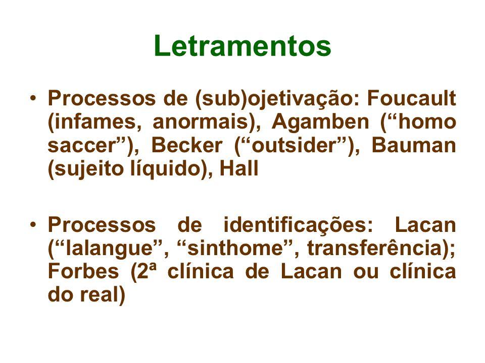 """Letramentos •Processos de (sub)ojetivação: Foucault (infames, anormais), Agamben (""""homo saccer""""), Becker (""""outsider""""), Bauman (sujeito líquido), Hall"""