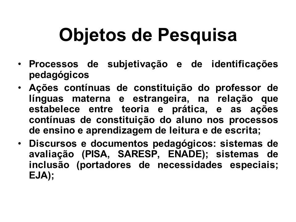 Objetos de Pesquisa •Processos de subjetivação e de identificações não-pedagógicos •Discursos que circulam na sociedade: inclusão, responsabilidade social, imigração
