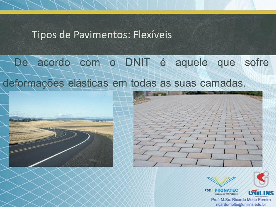 Tipos de Pavimentos: Flexíveis De acordo com o DNIT é aquele que sofre deformações elásticas em todas as suas camadas.