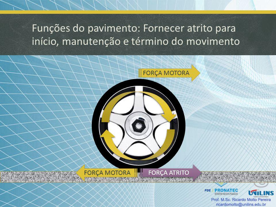 Funções do pavimento: Fornecer atrito para início, manutenção e término do movimento FORÇA MOTORA FORÇA ATRITO