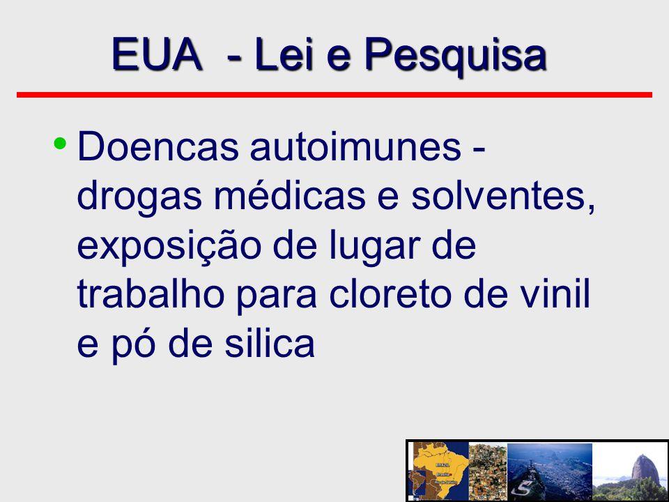 EUA - Lei e Pesquisa • Doencas autoimunes - drogas médicas e solventes, exposição de lugar de trabalho para cloreto de vinil e pó de silica